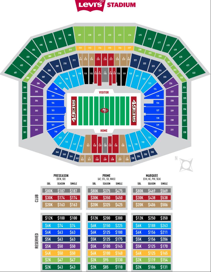Levis stadium chart